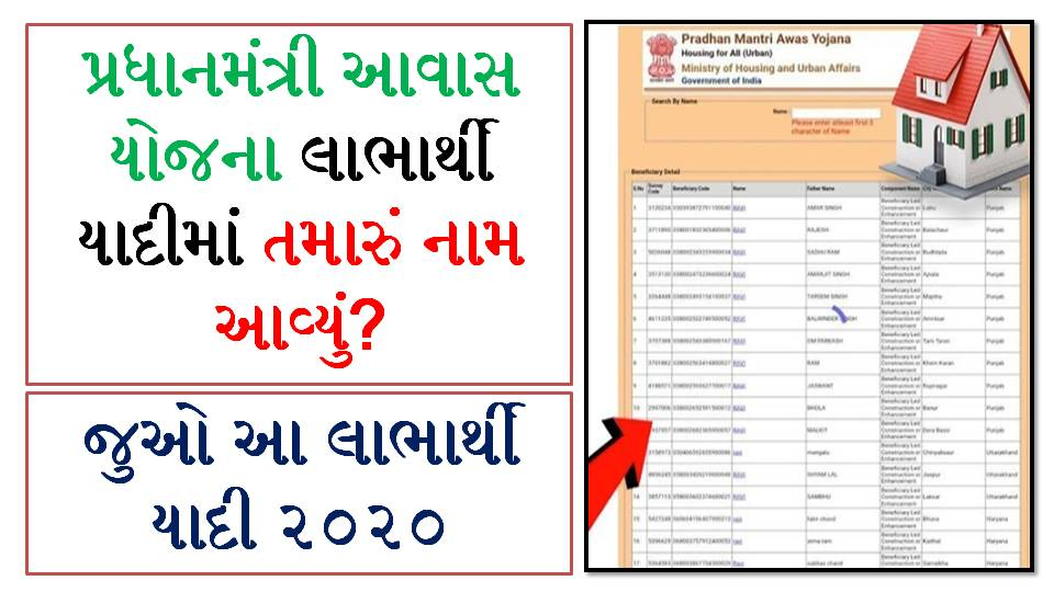 PMAY List 2020 - Pradhan Mantri Awas Yojana List 2020