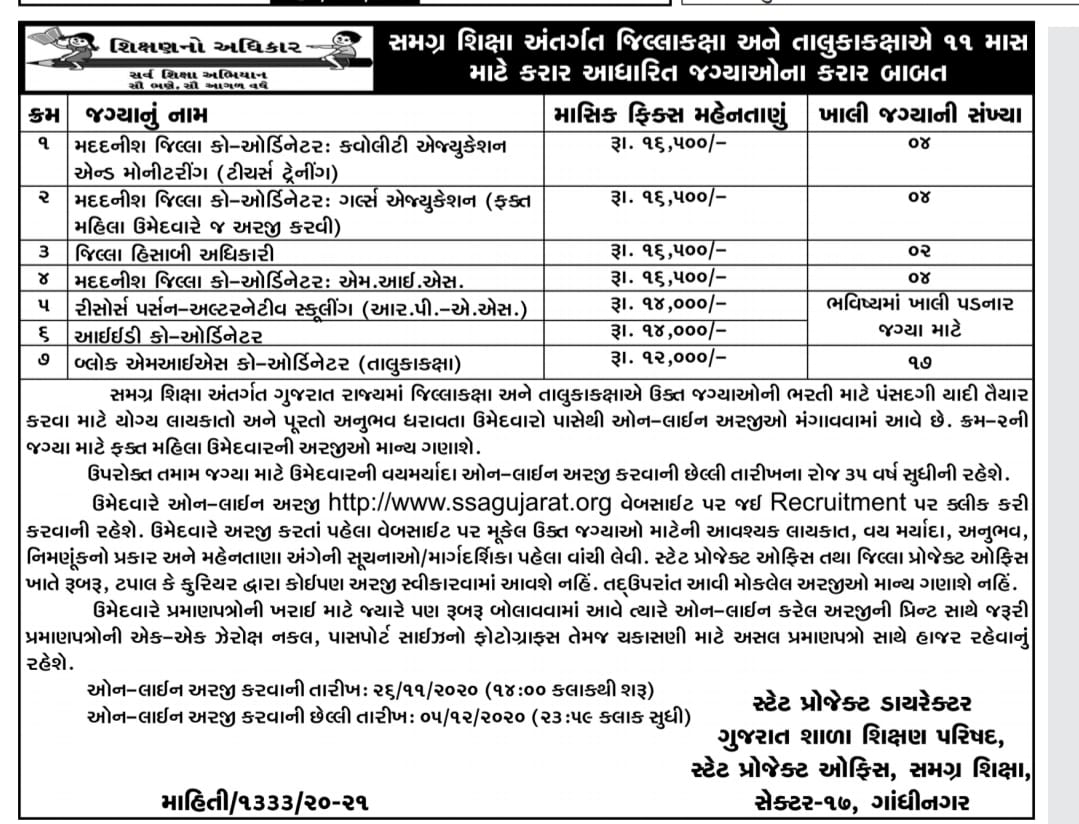 Sarva Siksha Abhiyan Gandhinagar Recruitment Notification for Various Posts 2020